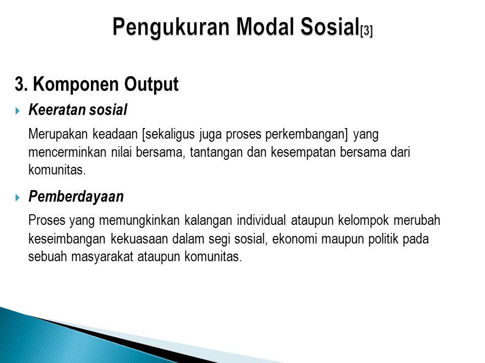 Pengukuran Modal Sosial[3]